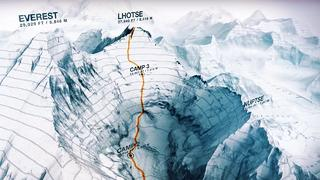 Lhotse first descent 2018 - 2w ago